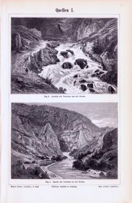 Stiche aus 1893 zeigen verschiedene Quelllandschaften.