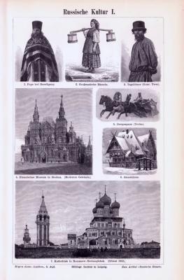 Stich aus 1893 zeigt Gebäude, Personen und Objekte aus der Russischen Kultur.