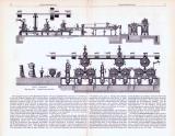 Papierfabrikation III. - VI. ca. 1893 Original der Zeit