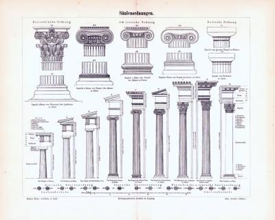 Stich aus 1893 zeigt verschiedene Säulenformen aus der Architektur.