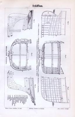 Stich aus 1893 zeigt verschiedene Techniken des Schiffbaus.