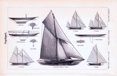 Stich aus 1893 zeigt verschiedene Typen von Segelschiffen.
