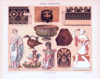 Chromolithographie aus 1893 zeigt verschiedene Terrakotten aus der Zeit der Antike.