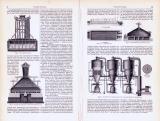 Salzgewinnung ca. 1893 Original der Zeit