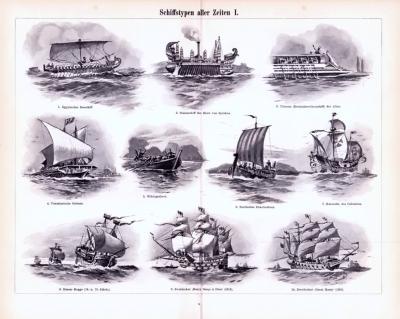 Stich aus 1893 zeigt verschiedene Arten von Schiffen vond er Antike bis in die Neuzeit.