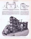 Schnellpressen I. - III. ca. 1893 Original der Zeit