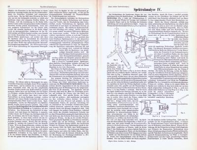 Technische Abhandlung mit Stichen aus 1893 zum Thema Spektralanalyse.