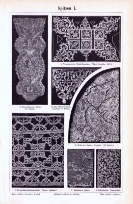 Stich aus 1893 zeigt unterschiedliche Arten von Spitzenmustern aus verschiedenen Jahrhunderten.