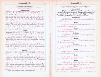 Farbige Lithographie aus 1893 zeigt verschiedene Stenographiesysteme.