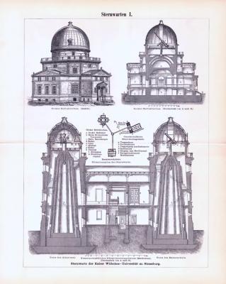 Stiche aus 1893 zeigen Ansichten, Aufbau und Apparate von Sternwarten.