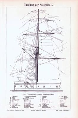 Stich aus 1893 zeigt Takelungen verschiedener Segelschiffe.