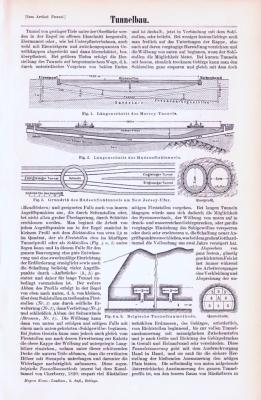 Technische Abhandlung mit Stichen aus 1893 zum Thema Tunnelbau.