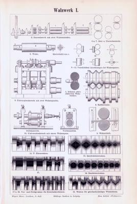 Technische Abhandlung mit Stichen aus 1893 zum Thema Walzwerke.