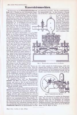 Technische Abhandlung mit Stichen aus 1893 zum Thema Wassersäulenmaschinen und Wasserstandsanzeiger .
