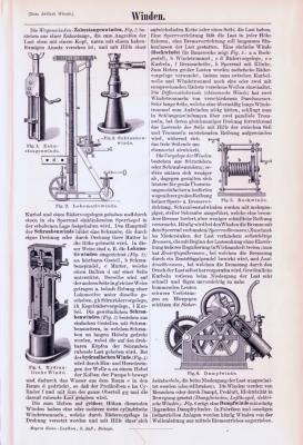 Technische Abhandlung mit Stichen aus 1893 zum Thema Winden und Windräder.