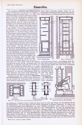 Technische Abhandlung mit Stichen aus 1893 zum Thema Zimmeröfen.