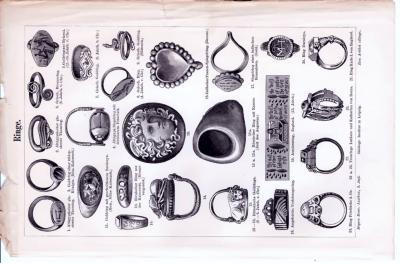 Stich aus 1893 zeigt verschiedene Arten von Schmuckringen aus unterschiedlichen Epochen.