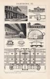Stich aus 1893 zeigt architektonische Skizzen und...