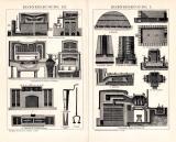 Eisenerzeugung I. + III. Holzstich 1891 Original der Zeit