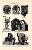 Ventilation I. Holzstich 1891 Original der Zeit