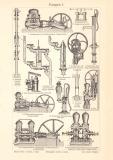 Pumpen I. - II. historischer Druck Holzstich ca. 1907